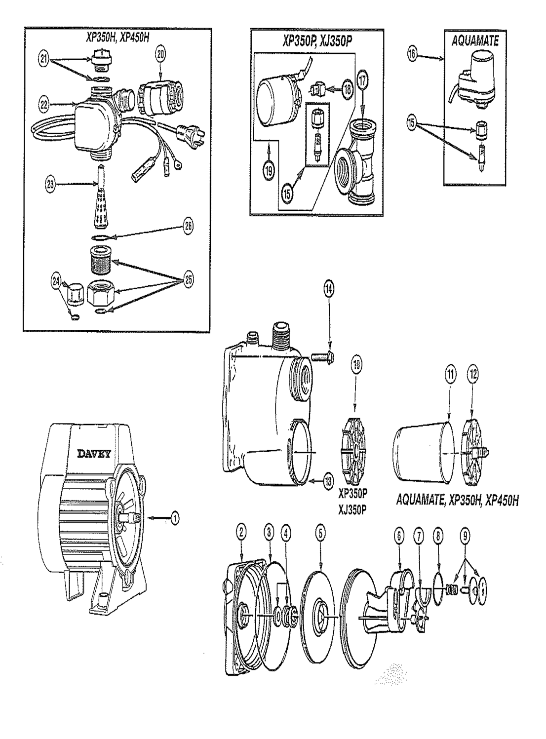 davey pump spare parts list